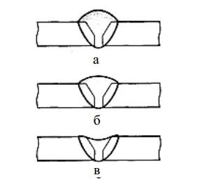 виды швов по форме наружной поверхности