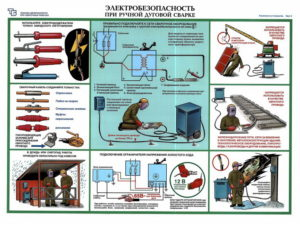 электробезопасность при ручной дуговой сварке