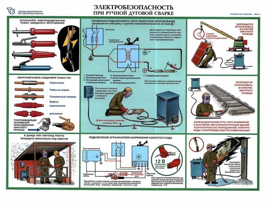 Должностные инструкции электросварщик ручной сварки