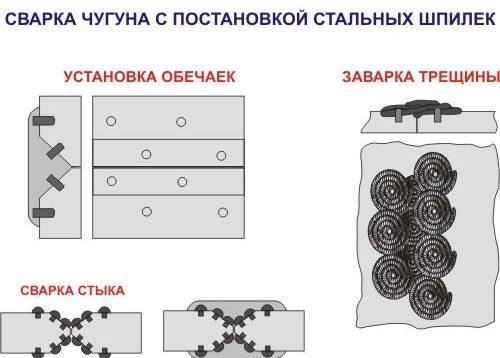 стальные шпильки