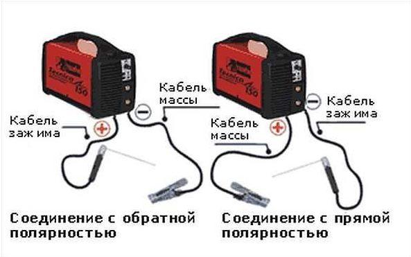 Уроки по электросварке для начинающих видео