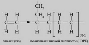 полиэтилен низкого давления