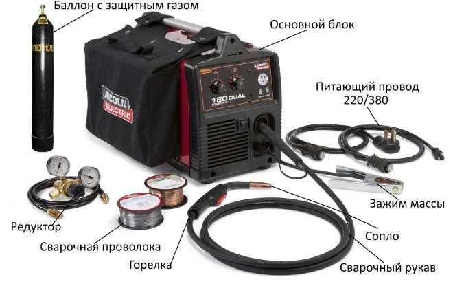 Комплект полуавтоматического сварочного оборудования