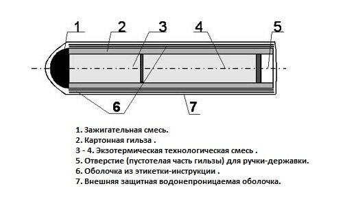 схема устройства сварочного карандаша