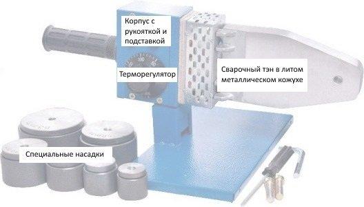 устройство электропаяльника