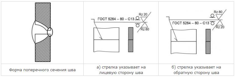 пример обозначения 1
