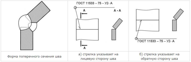 пример обозначения 2