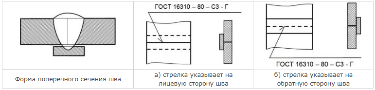 пример обозначения 3