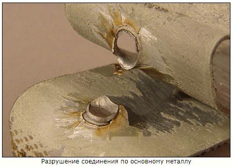 дефекты контактной сварки