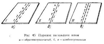 наложение шва 3