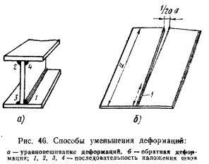 наложение шва 2