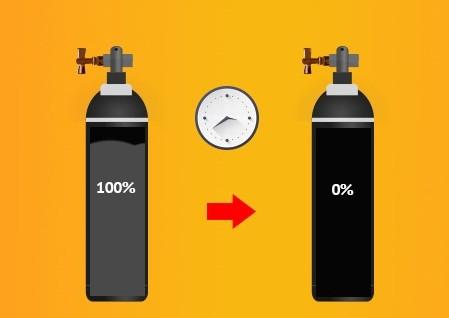 расход углекислого газа