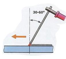 угол наклона электрода 1