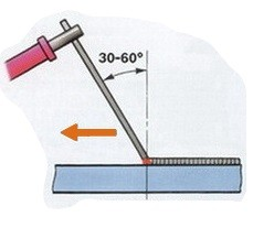 угол наклона электрода 2