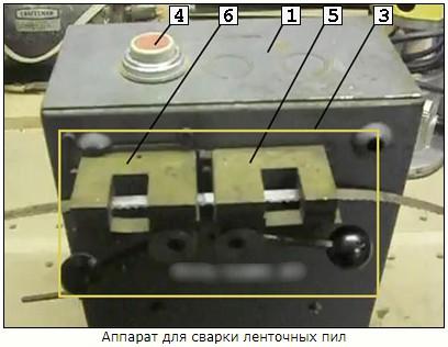 аппарат для сварки ленточной пилы