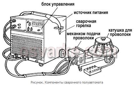 устройство полуавтомата