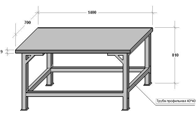 чертеж рабочего стола