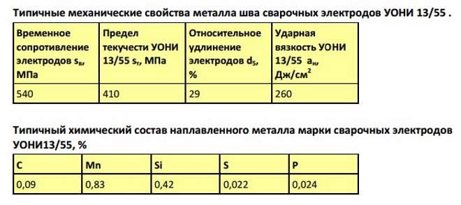 механические свойства УОНИ 13 55