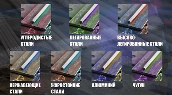 электроды для разных видов металлов