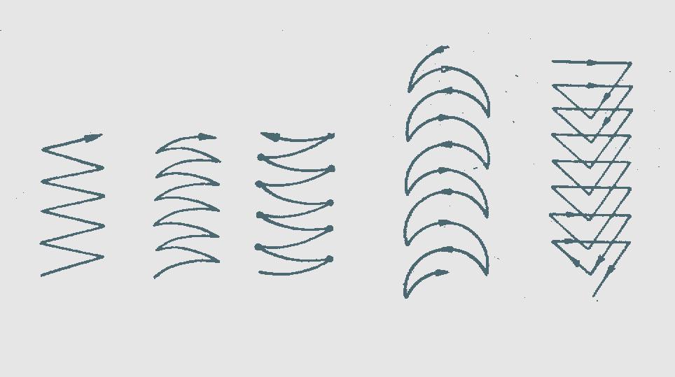 картинка траектории движения проводников при сварке