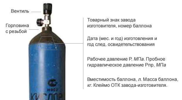 маркировка кислородного баллона