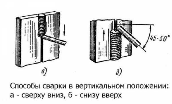 сварка вертикального шва